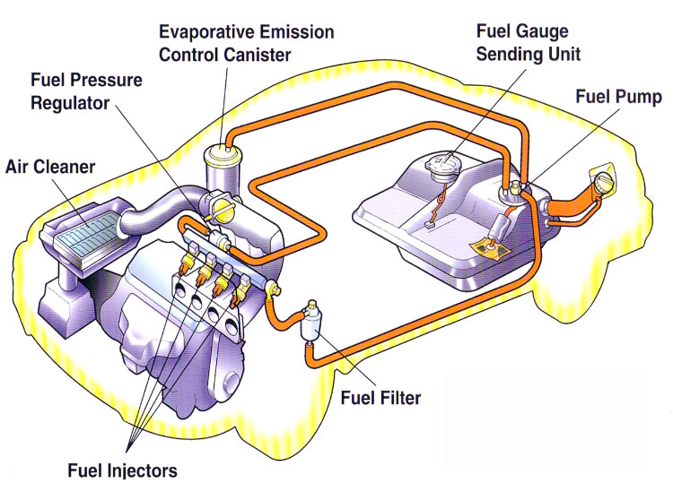faq-fuel